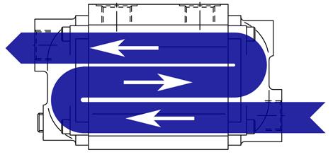 What Is A Heat Exchanger How Do Heat Exchangers Work